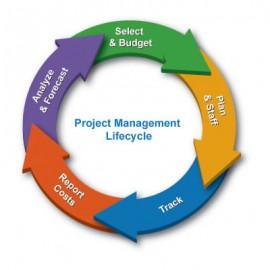 Proiectare solutii